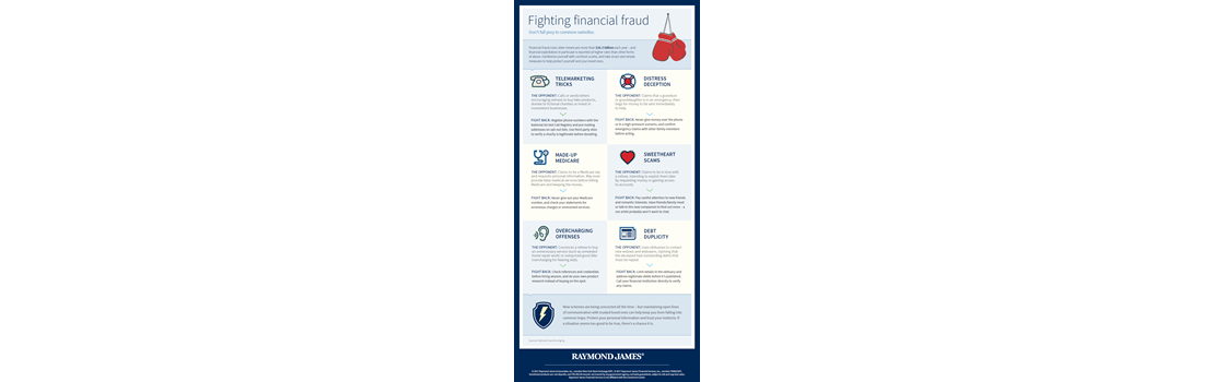 Fighting Financial Fraud INFOGRAPHIC, Raymond James