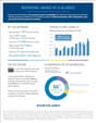 Raymond James at a glance