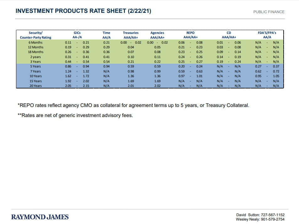 investments products rate sheet