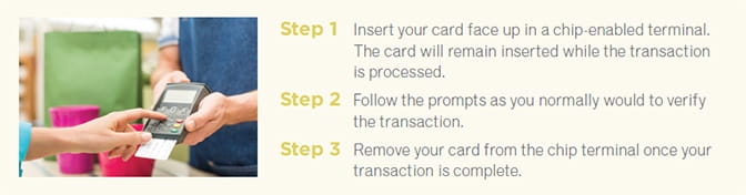 debit card instructions