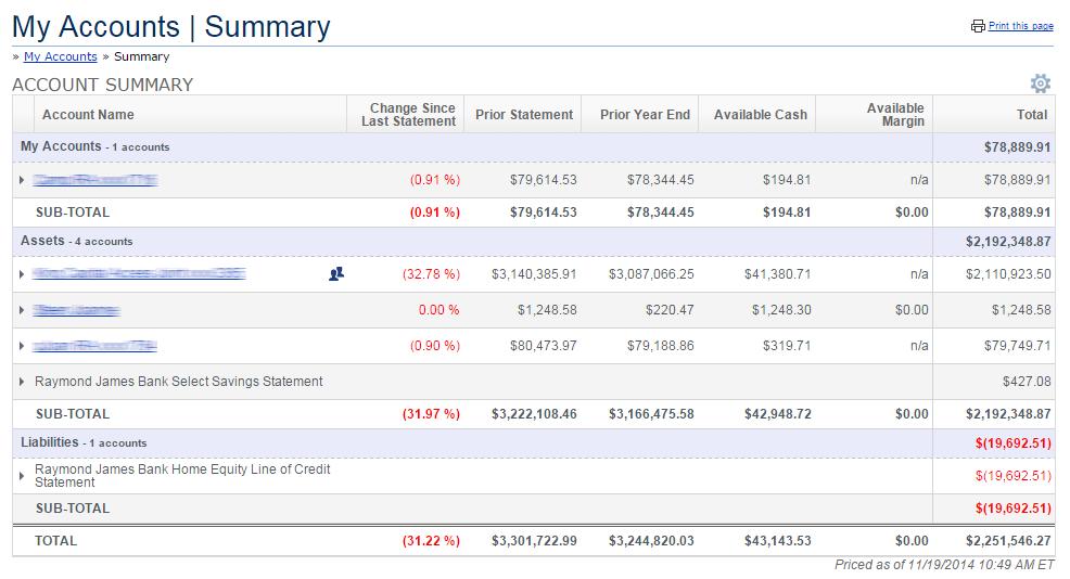 Raymond James | Investor Access | Enhancements